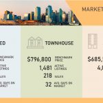 Greater Vancouver April 2020 Market Update